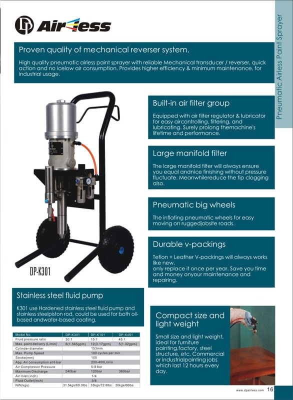 DP-K301 Pneumatic Airless Paint Sprayer