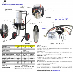 Pneumatic painting equipment