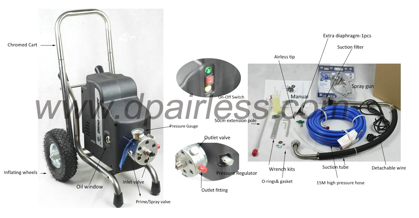 Electric Airless Paint Sprayers With Diaphragm Pump