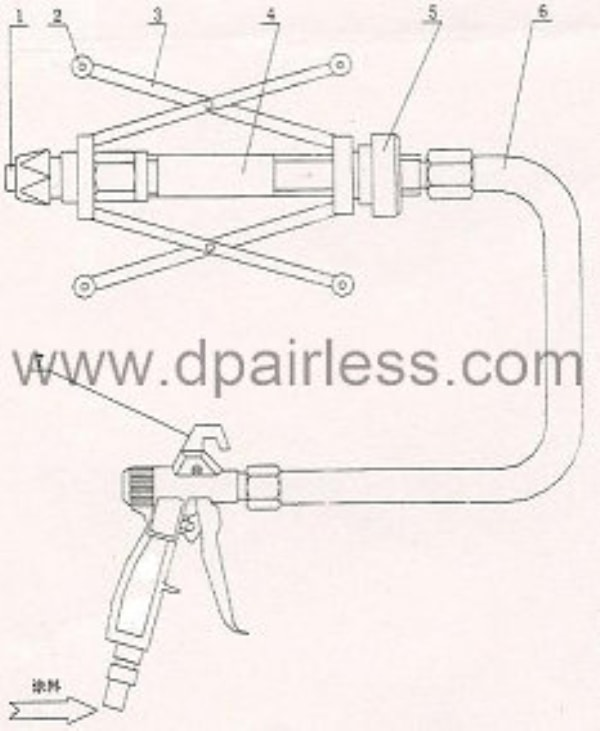 DP-IP01 Internal Pipe Painting Equipment (2)