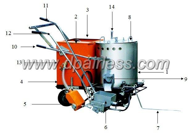 DP-3200 Thermoplastic Roadline Marking Machine