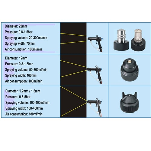 EF100 spray nozzle data sheet