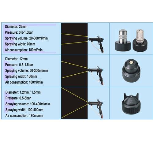 EF100 spray nozzle data sheet