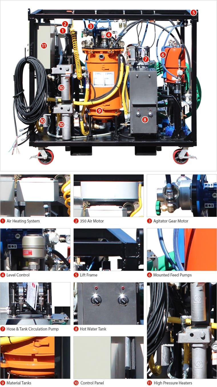 PFP plural component sprayer
