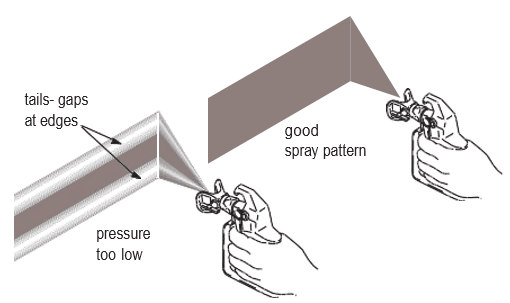 Spray Tips Faq For Airless Paint Spray Tip Nozzle Dp