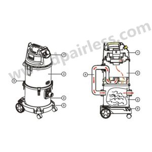 DP-506 Vacuum cleaner circulatory system